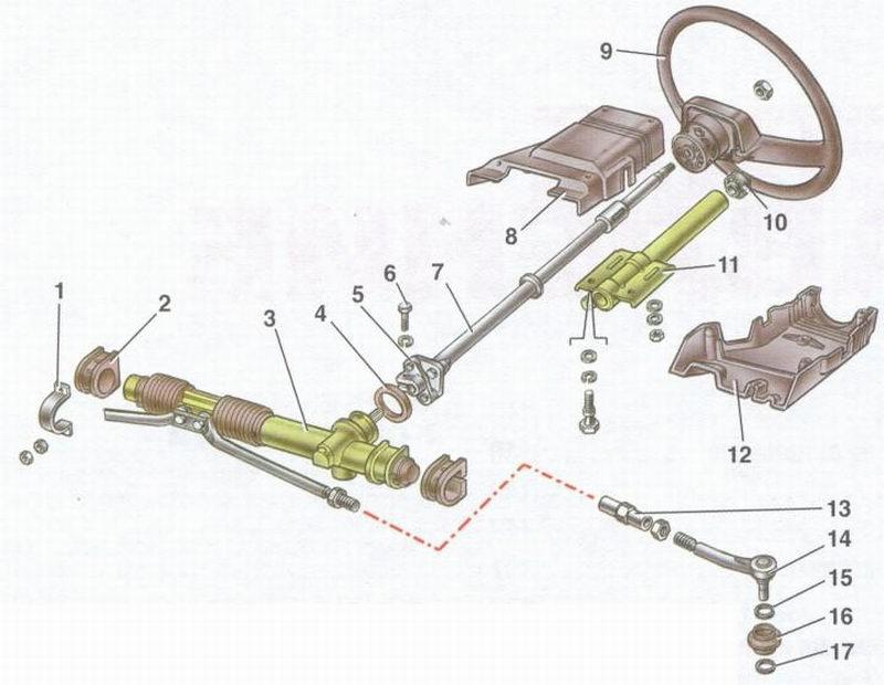 Схема рулевого управления
