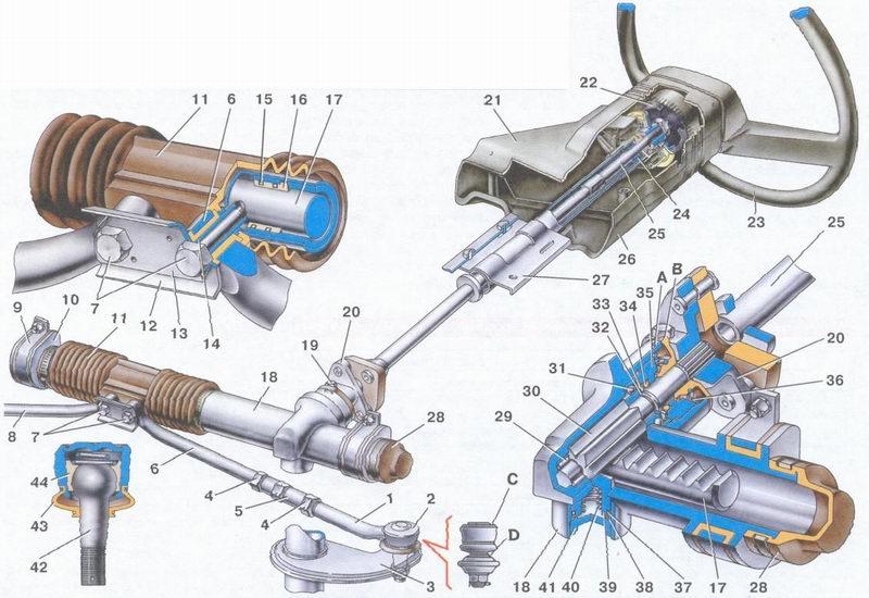 1 - наконечник рулевой тяги;
