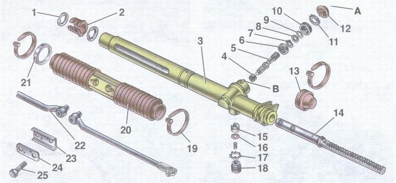 Детали рулевого механизма