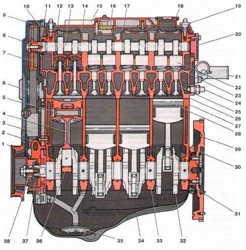двигатель ваз 2106 схема с описанием